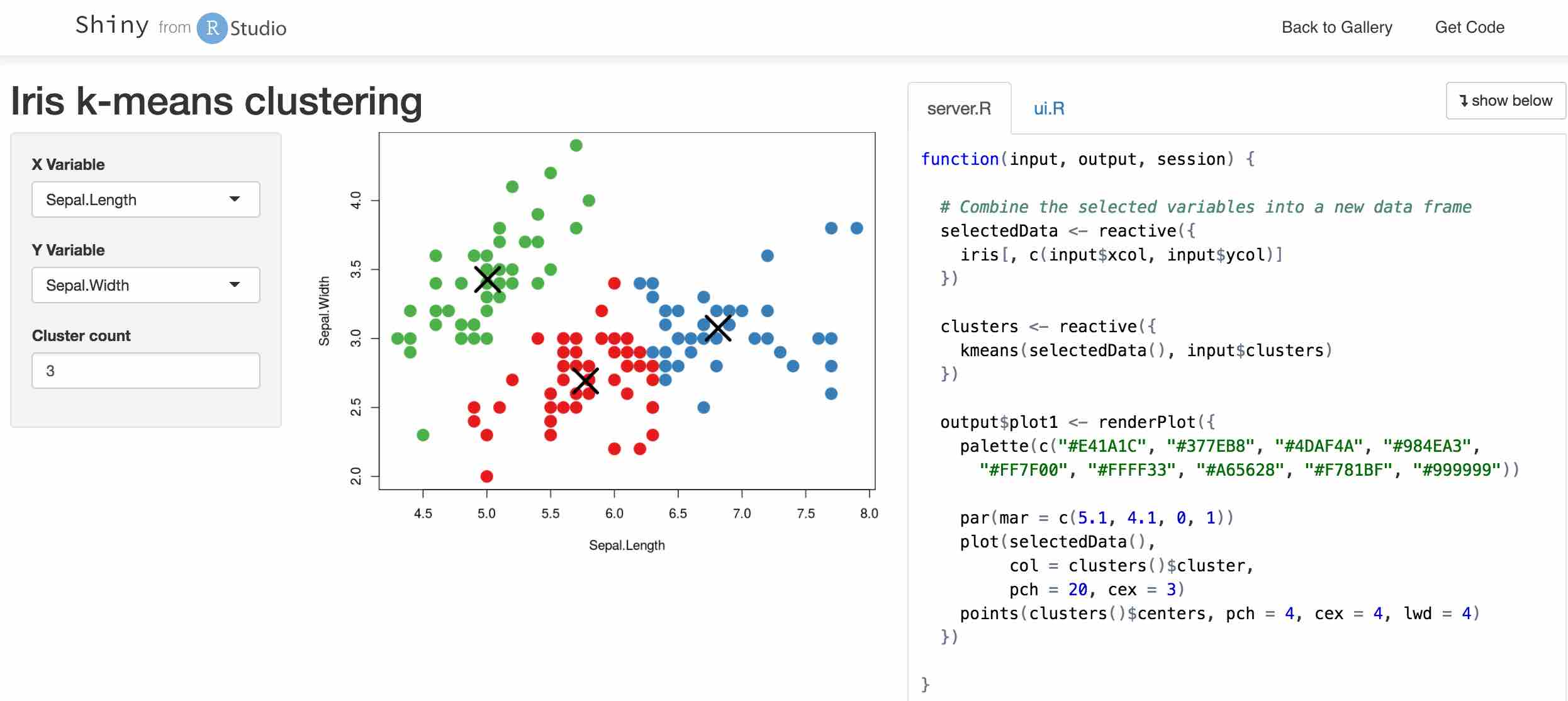 shiny Rstudio | R package for interactive web apps | industrialanalytics